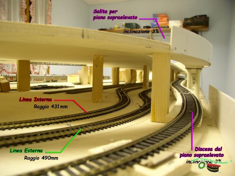 Schemi Elettrici Per Modellismo Ferroviario : Altena come costruire un plastico ferroviario youtube